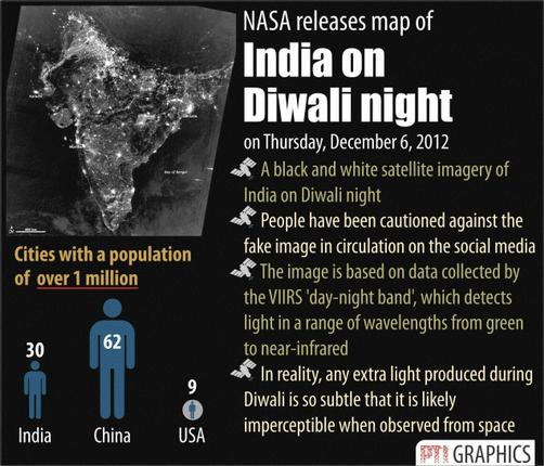 nasa releases map of india on diwali night - photo #19