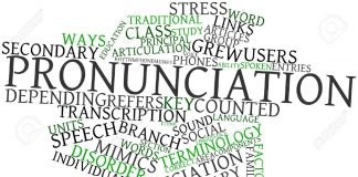 Abstract word cloud for Pronunciation with related tags and terms Stock Photo