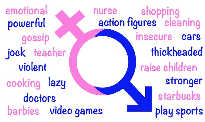 the experiences of gender stereotypes in society today Start studying psychology of women  according to the research on children's stereotypes about gender,  based on our gender-related interactions and experiences.