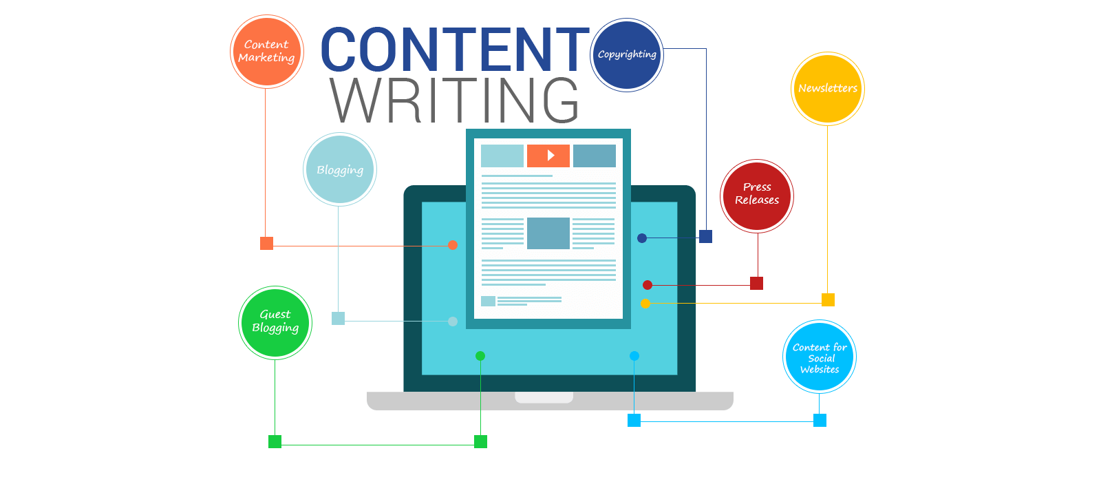 Content Writing Services | ContentWriters