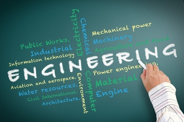 Top Engineering Colleges Across the Globe