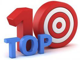 Top 10 International Exams