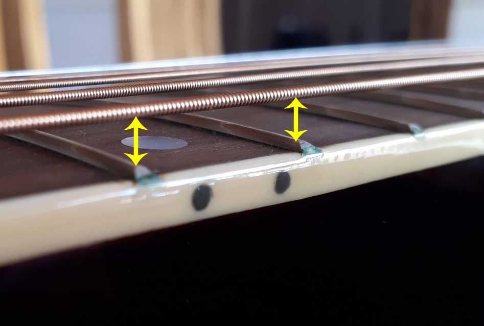Gap between Strings and Fretboard